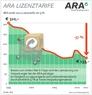 Nach der Senkung der Tarife ab Jänner 2012, sparen sich Unternehmen im Durchschnitt rund 9 Prozent gegenüber 2011.