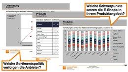 Die deutsche Marktforschungsgesellschaft Research Tools hat zehn Anbieter von Unterhaltungselektronik verglichen.