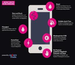 Die T-Mobile-Versicherung deckt  in der Bassisversion Sturz und Bruch, Flüssigkeit, Kurzschluss, Brand, Schäden durch Haustiere sowie Gebühren bei unbefugtem Verwenden bis 500 Euro im Diebstahlsfall ab.