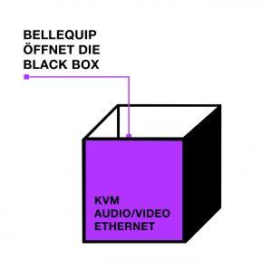Der führende Hersteller Black Box ist eine optimale Ergänzung des KVM-, AV- und Netzwerk-Portfolios von BellEquip.