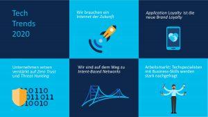 Cisco ermittelte die Technologie-Trends 2020 aus seiner Sicht. (Grafik: Cisco)