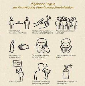Der österreichische Handelsverband empfiehlt eine schrittweise Zulassung des Direktvertriebs unter Beachtung bestimmter Hygieneregeln. (Bild: fotoART by Thommy Weiss/ pixelio.de)