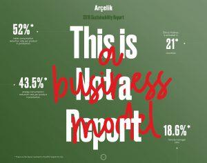 Das ist kein Report, das ist ein Geschäftsmodell. Mit der Vorstellung des 12. Nachhaltigkeitsberichts des Unternehmens macht Arçelik klar, dass Umweltschutz kein leeres Lippenbekenntnis, sondern Geschäftsstrategie ist.