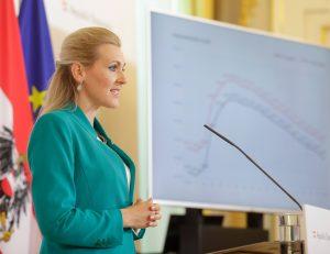 Arbeitsministerin Christine Aschbacher (hier bei einem Termin im BKA Anfang Juli) geht davon aus, dass uns die Auswirkungen der Corona-Krise noch länger beschäftigen werden.