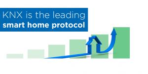 KNX ist die führende Technologie bei Smart Home-Lösungen – und soll das laut Marktforschern auch bleiben.