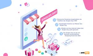 Der Singles Day entstand in den 90er Jahren an einigen chinesischen Universitäten als Tag für Alleinstehende und wurde dann zu einer Tradition, auf die zahlreiche Händler aufsprangen - insbesondere der chinesische Onlinehändler Alibaba, aber inzwischen auch viele große und kleine Shops hierzulande. (Bild: Preisjäger)