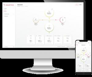 Energiemanagement ist ein wesentliches Element beim Smart Home und lässt sich zB mit Smartfox sehr einfach realisieren.